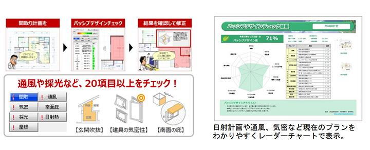 パッシブ性能デザイン図