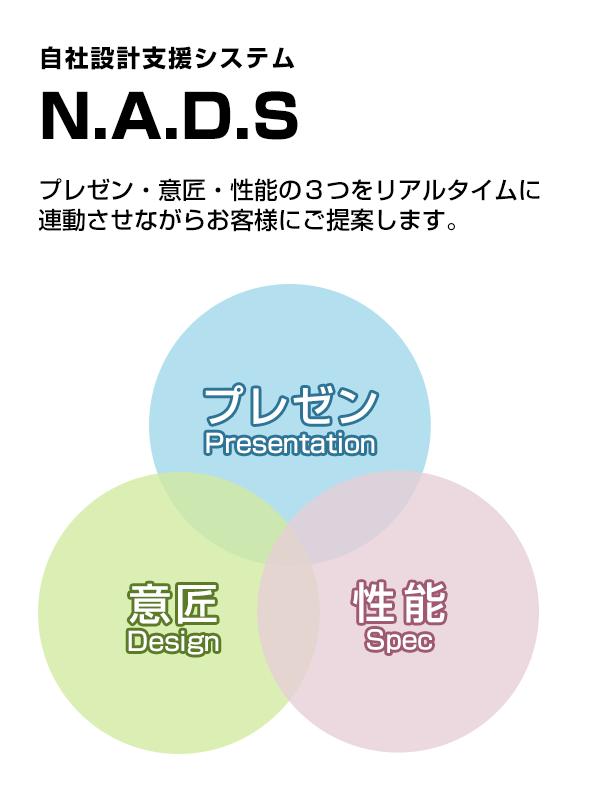 自社設計支援システムN.A.D.S